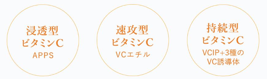 アンプルール VCエッセンスウォーター   効果